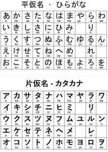 kana charts